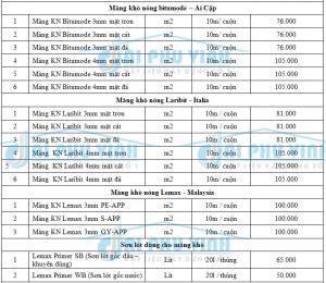 Bảng báo giá màng chống thấm khò nóng mới nhất 24h qua. Đặt hàng Call 0919157575