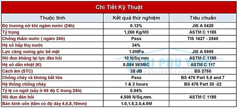 thông số kỹ thuật của tấm xi măng cemboard thái lan